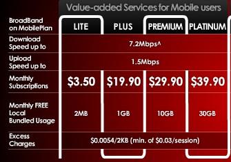 Singtel Mobile Broadband Price Plan