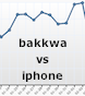 Bakkwa gets more traffic than iPhone