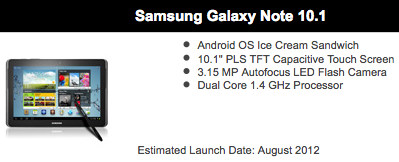 Galaxy Note 10.1 mentioned in M1 upcoming models page