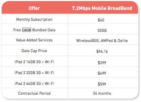 SingTel iPad 2 pricing